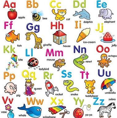 Abecedario Para Colorear Y Aprender Inglés Bebeazul Top